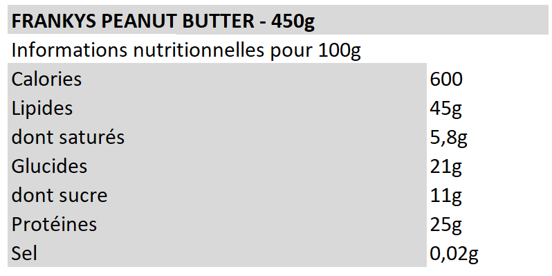 Franky's Peanut Butter