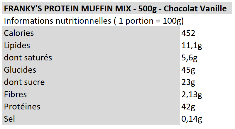 Franky's Protein Muffin Mix