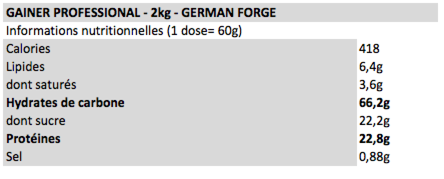 German Forge -Gainer Professional