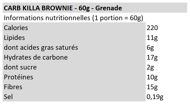 Carb Killa Brownie - Grenade