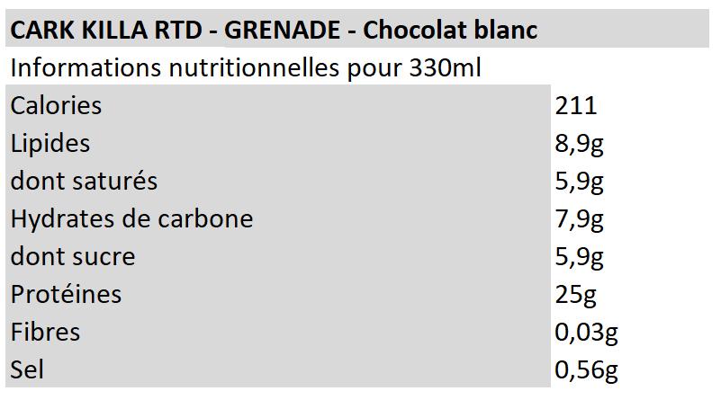 Grenade - Carb Killa RTD Chocolat blanc