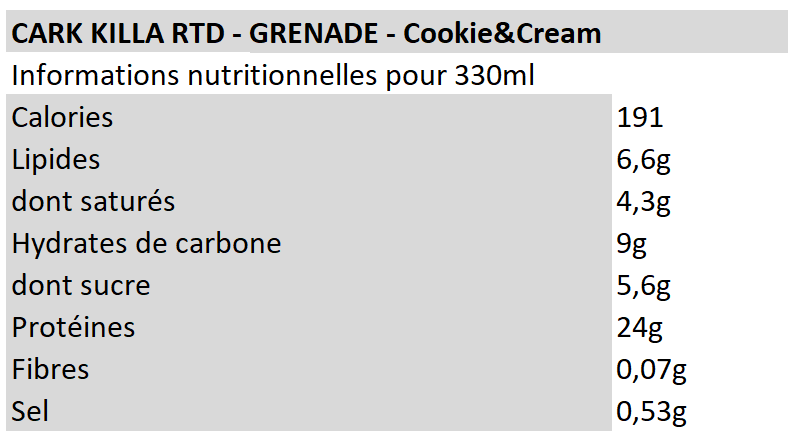 Grenade -  Carb Killa RTD Cookies