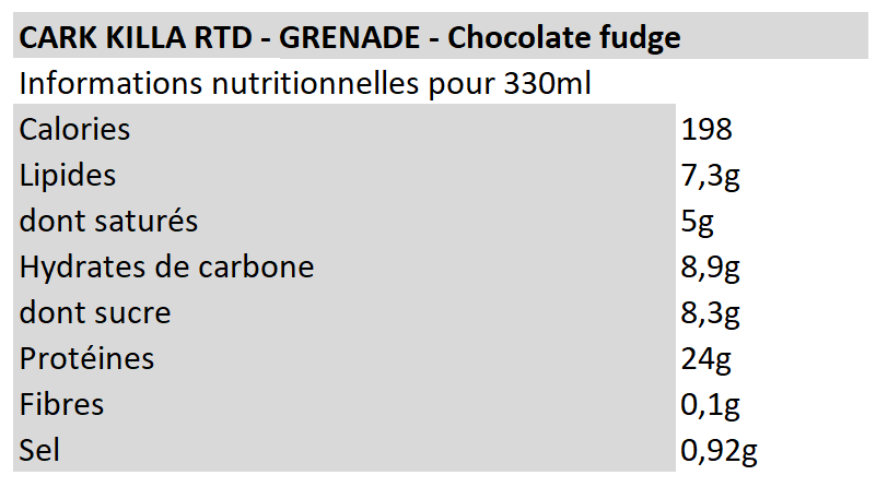 Grenade - Carb Killa RTD Chocolate Fudge