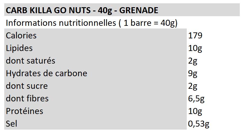 Carb Killa Go Nuts Bar - Grenade