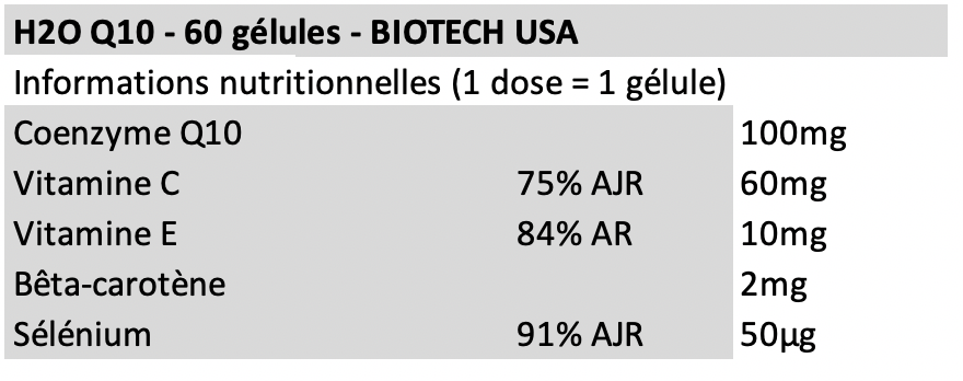 H2O Q10 - Biotech USA