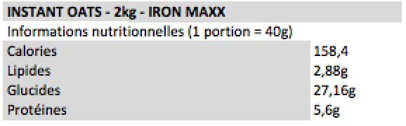 InstantOats-IronMaxx