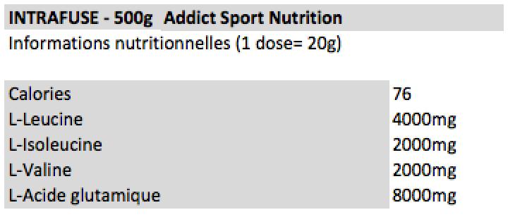 Intrafuse-Addict