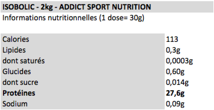 Isobolic-Addict