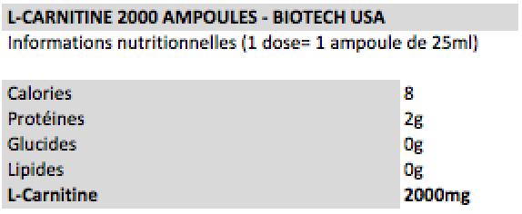 L-Carnitine2000-BiotechUSA