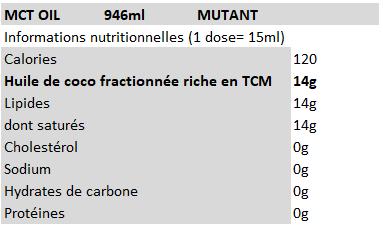 MCT OIL - MUTANT
