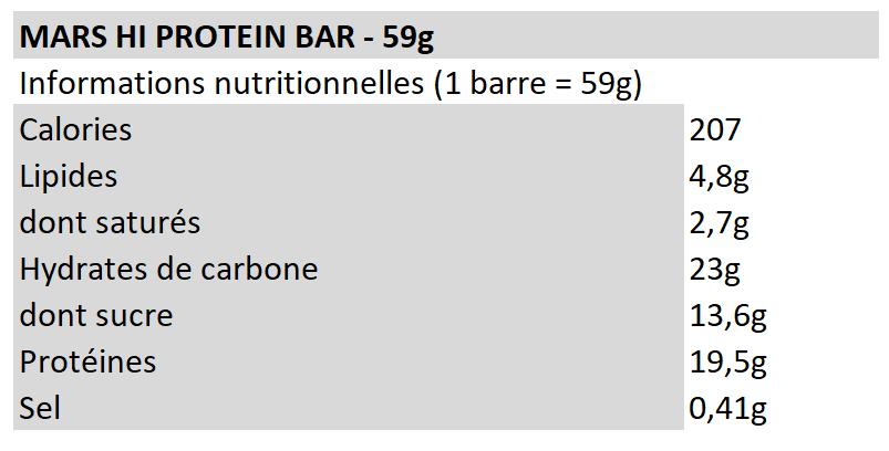 Mars Hi Protein Bar