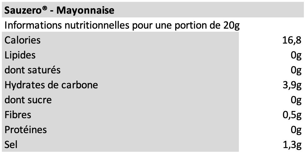 Mayonnaise - Sauzero