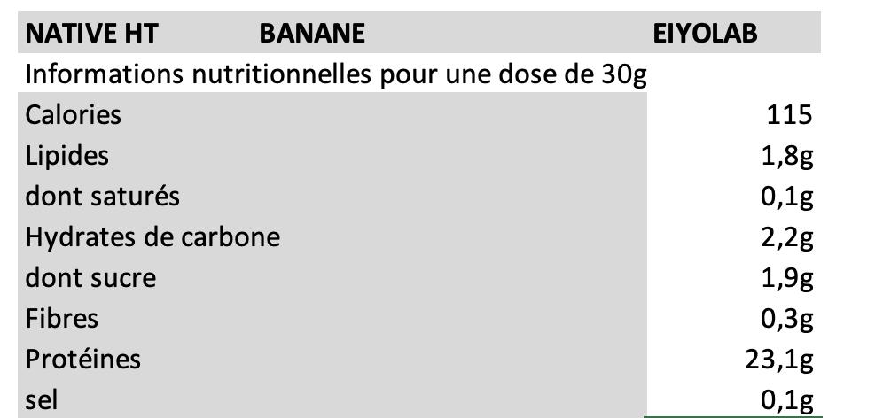 Eiyolab Native HT Banane