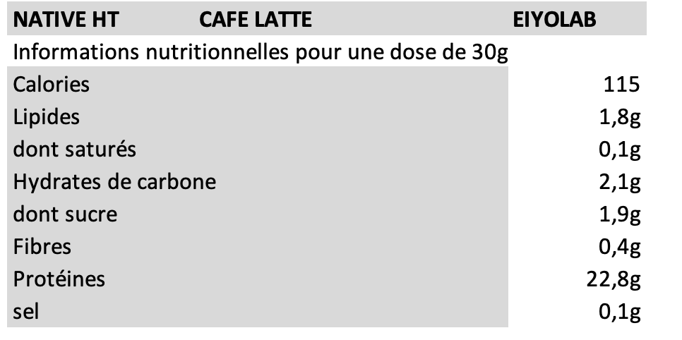Native HT Cafe Latte Eiyolab