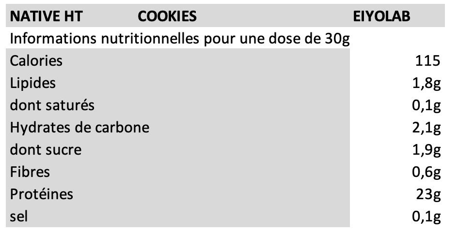 Native HT Cookies - Eiyolab