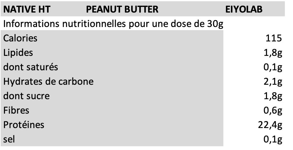 Native HT Chocolat Peanut - Eiyolab