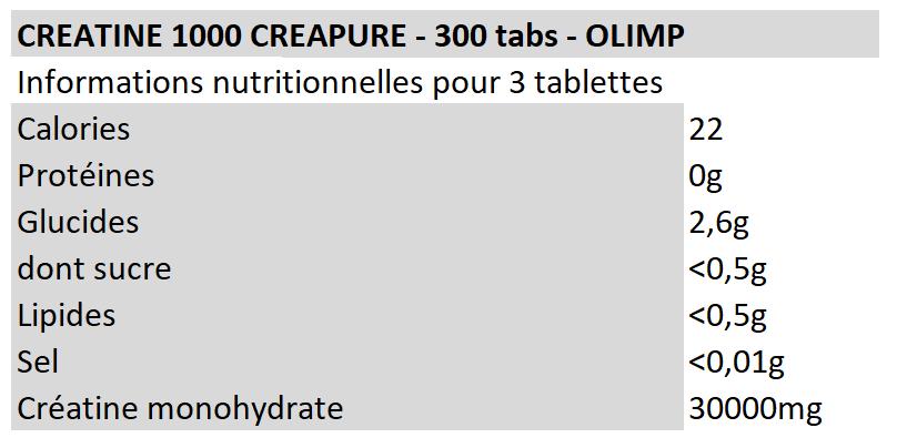 Creatine 1000 Creapure - Olimp