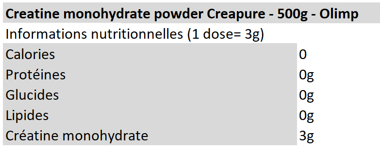 Creatine monohydrate powder Creapure - Olimp