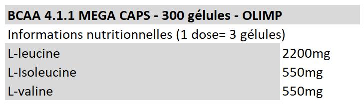 Olimp BCAA 4.1.1 Mega Caps