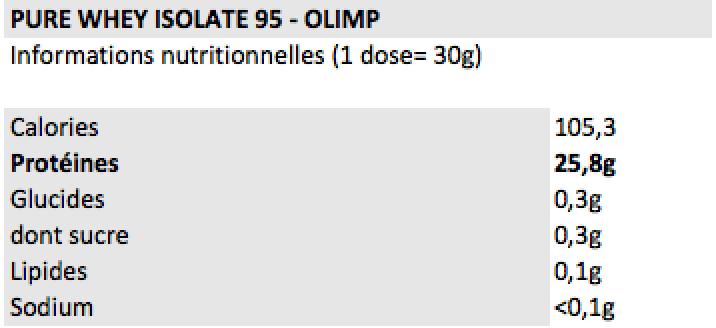 Olimp-Isolate95