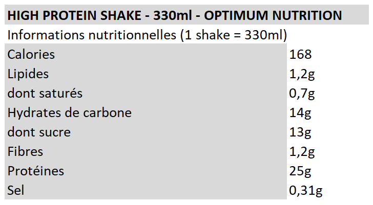 High Protein Shake - ON