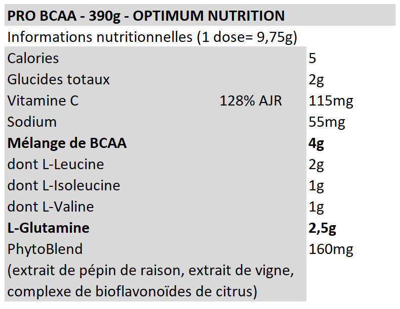 Pro BCAA - OPTIMUM NUTRITION