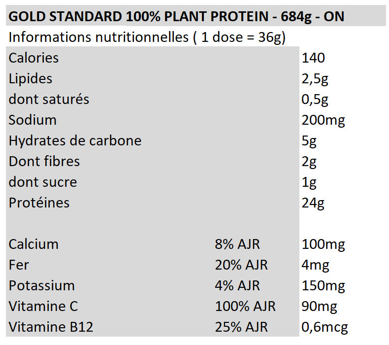 Gold Standard 100% Plant Protein - ON