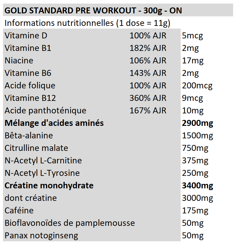 Gold Standard Pre Workout - Optimum Nutrition