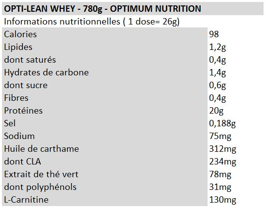 Lean Whey -ON
