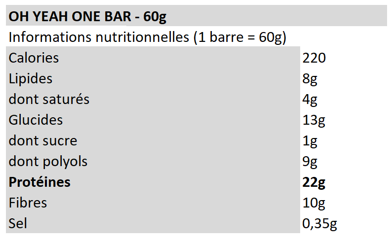 Oh Yeah ONE BAR