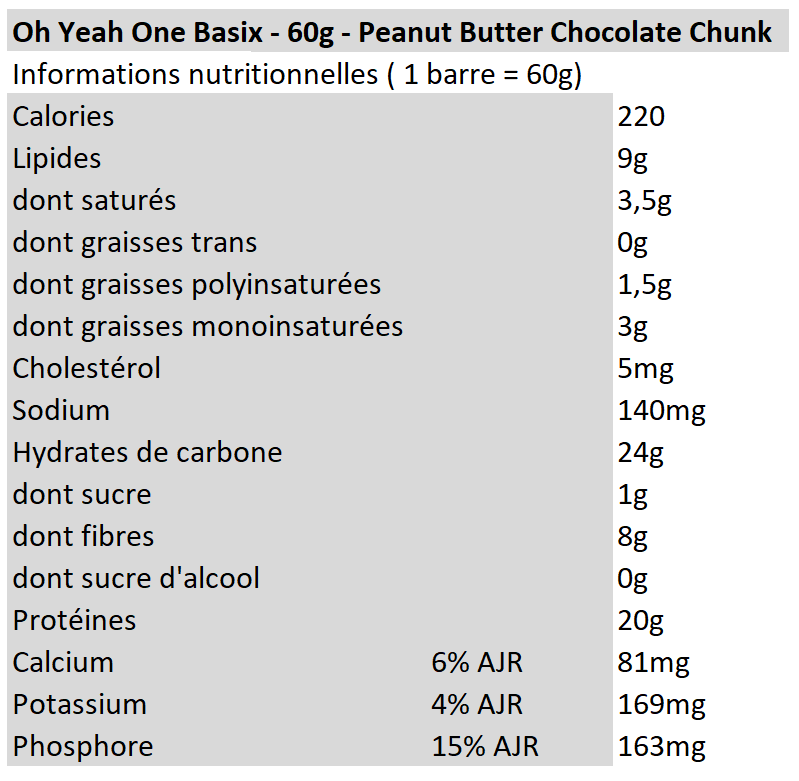 Oh Yeah One Basix Peanut Butter Chocolate Chunk