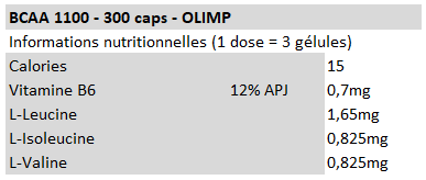 Olimp - BCAA 1100 Mega Caps