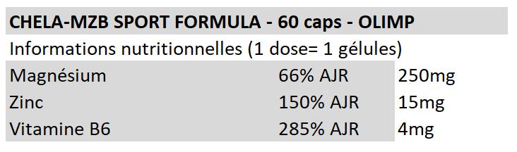Chela Mzb Sport Formula Mega Caps - Olimp