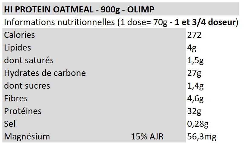 Olimp - Hi Protein Oatmeal