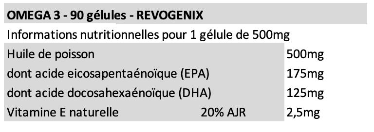 Omega 3 - Revogenix
