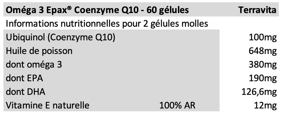 Omega 3 CoQ10 - Terravita