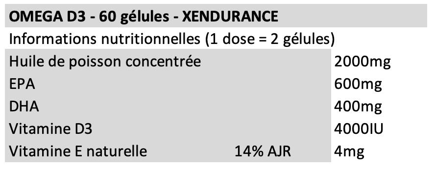 Omega D3 - Xendurance