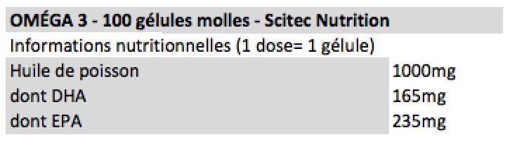 Oméga 3 - Scitec