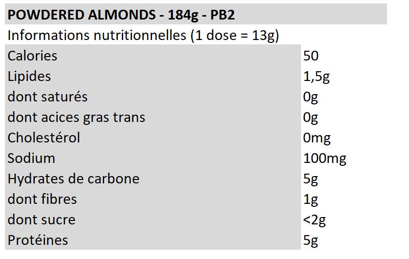 Powdered Almonds - PB2