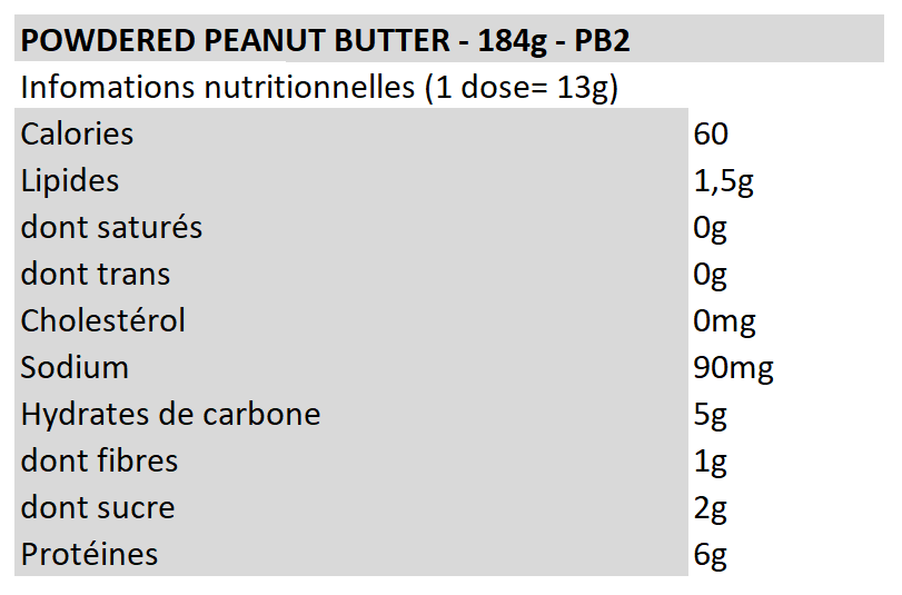 Powdered Peanut Butter - PB2