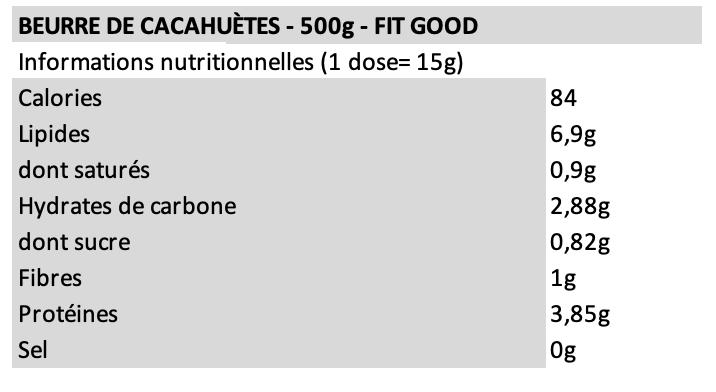 Beurre de cacahuètes - Fit Good