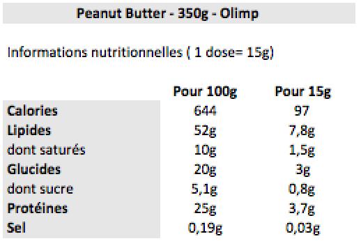 peanut_ol