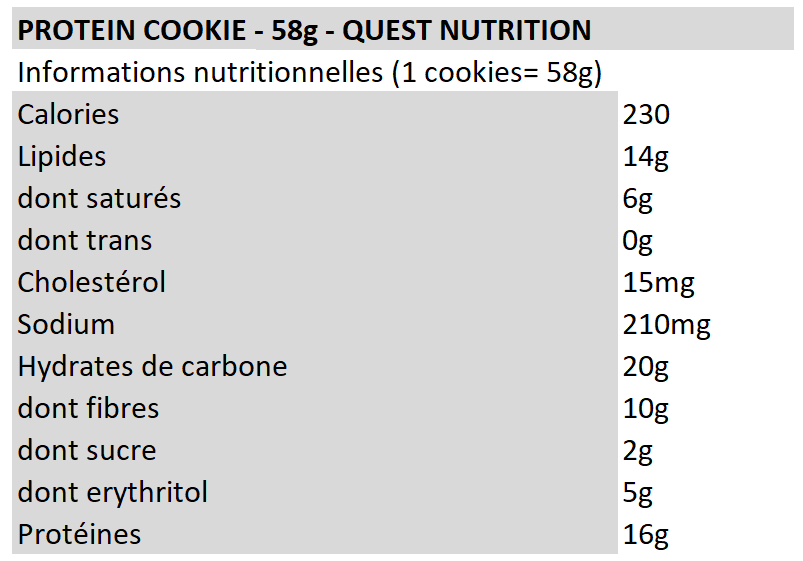 Protein Cookies - Quest Nutrition