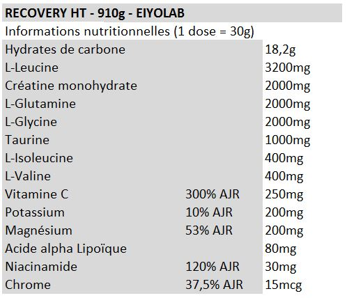 Recovery HT - Eiyolab