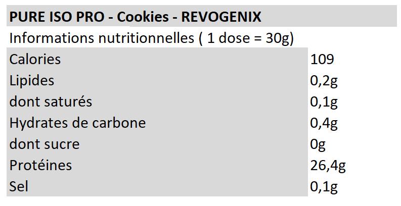 Revogenix - Pure Iso Pro cookies