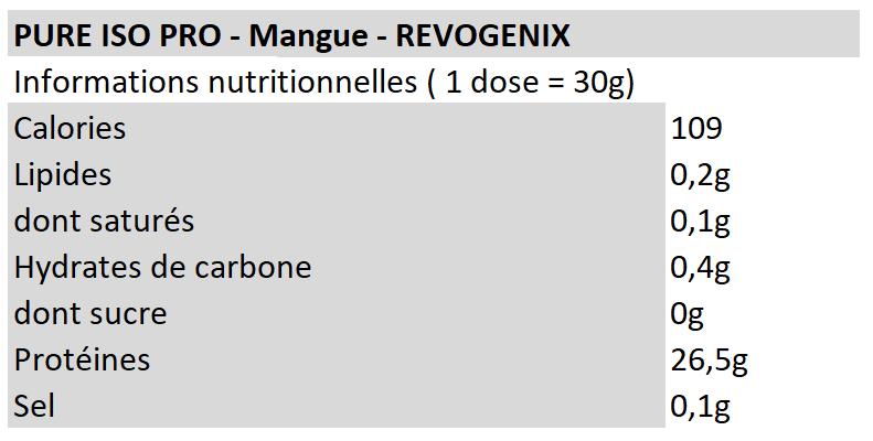 Revogenix - Pure Iso Pro mangue