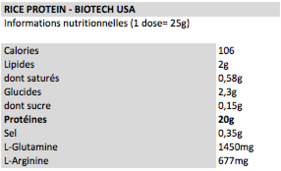 RiceProtein_BiotechUSA