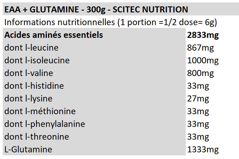 EAA+Glutamine - Scitec Nutrition