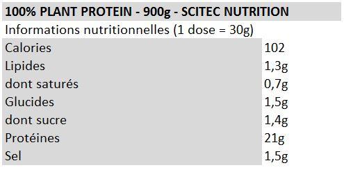 PlantProtein-Scitec