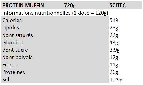 ProteinMuffin - Scitec Nutrition